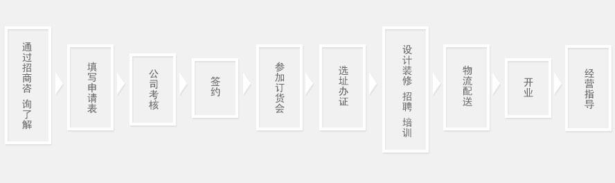 招聘加盟-2.jpg